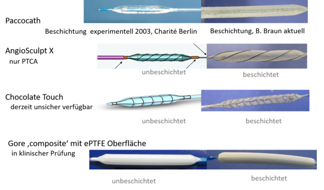 Beispiele unterschiedlicher beschichteter Ballone